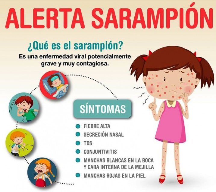 Resultado de imagen para sarampion vacunacion en el bolson